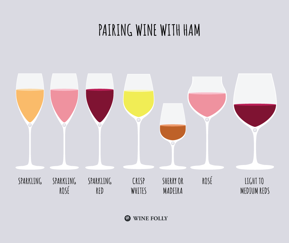 pairing-wine-with-ham