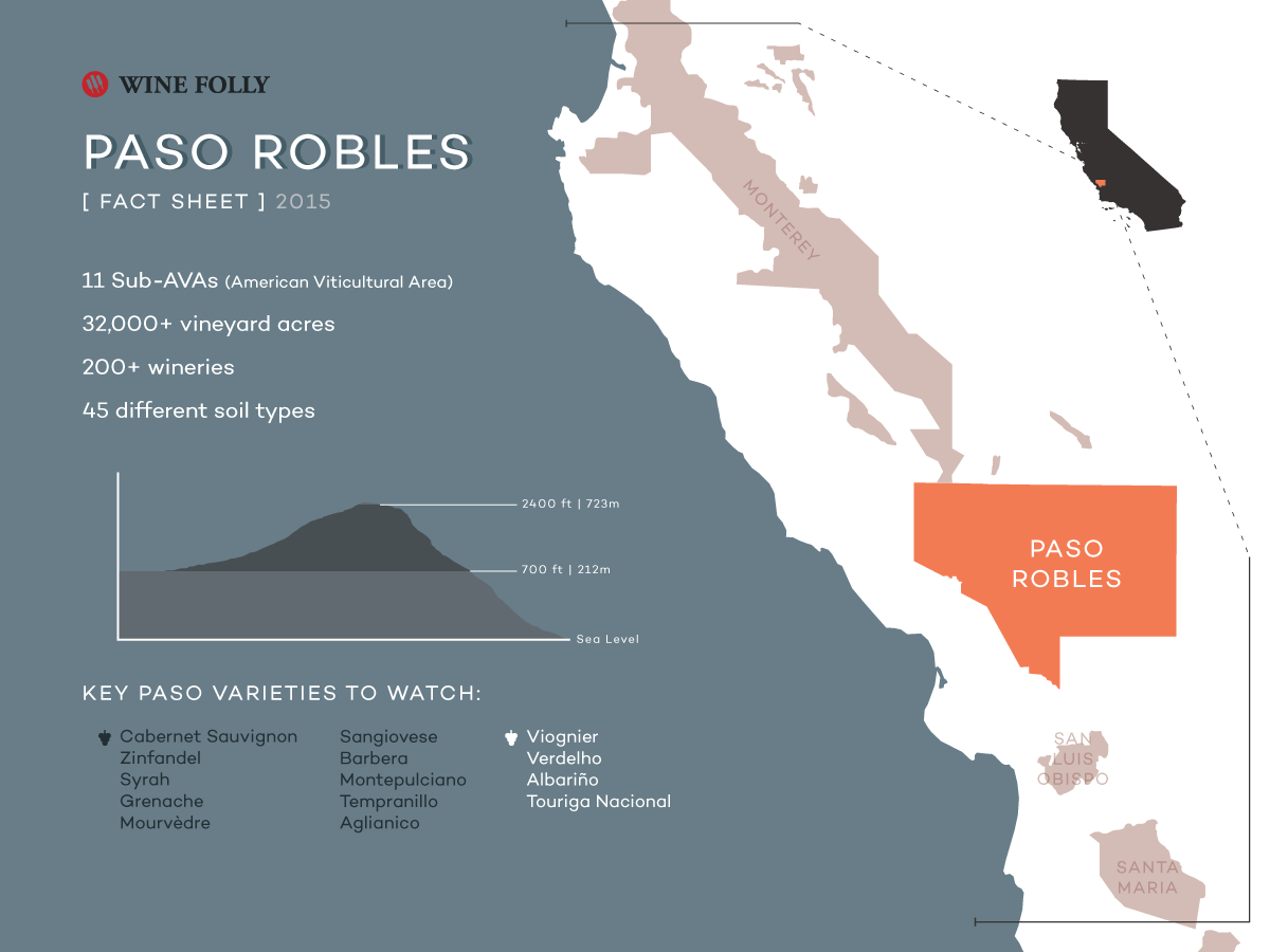 paso-robles-wine-fact-sheet