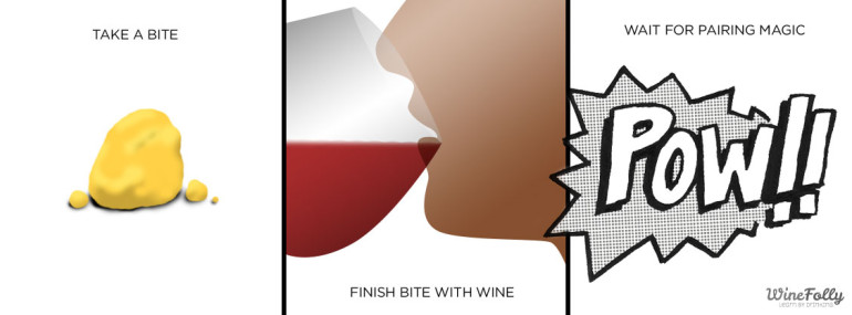 perfect-pairings-tasting-wine