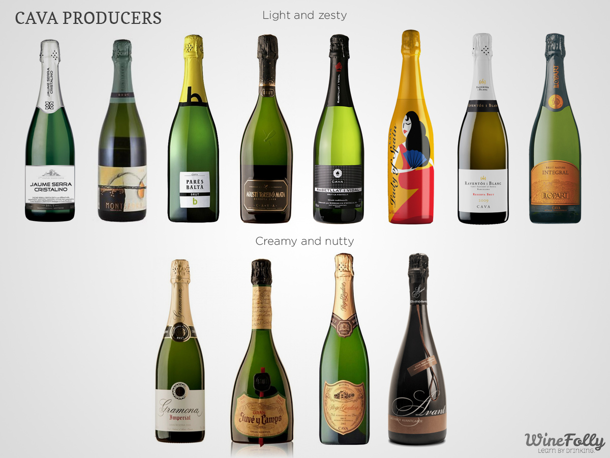 Popular Cava Producers Brands