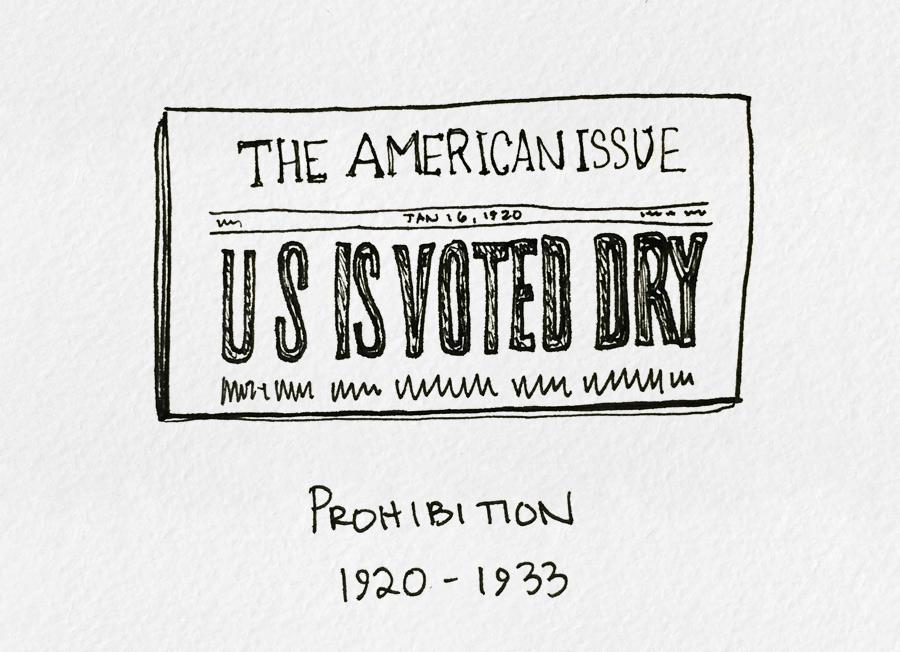 prohibition-1920-1933-history