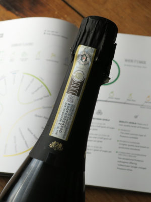The classification styles of Prosecco are marked on the bottle neck