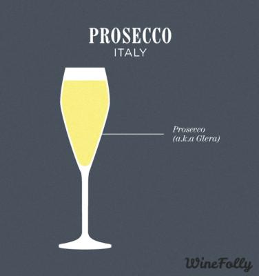 prosecco-wine-blend
