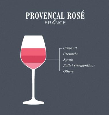 provencal-rose-blend
