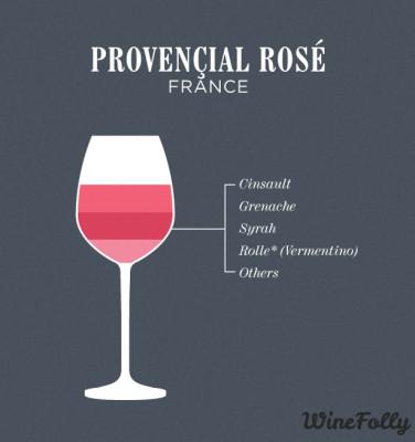 provence-rose-blend