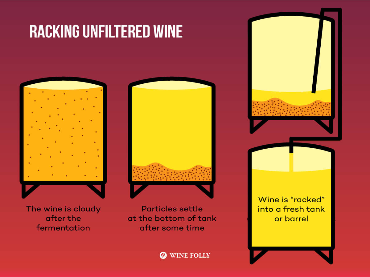 Racking Unfined and Unfiltered Wine - Diagram by Wine Folly