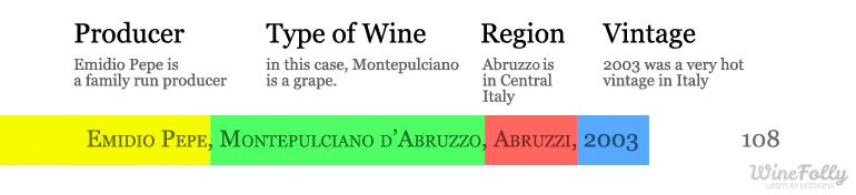 Italian wine list analysis