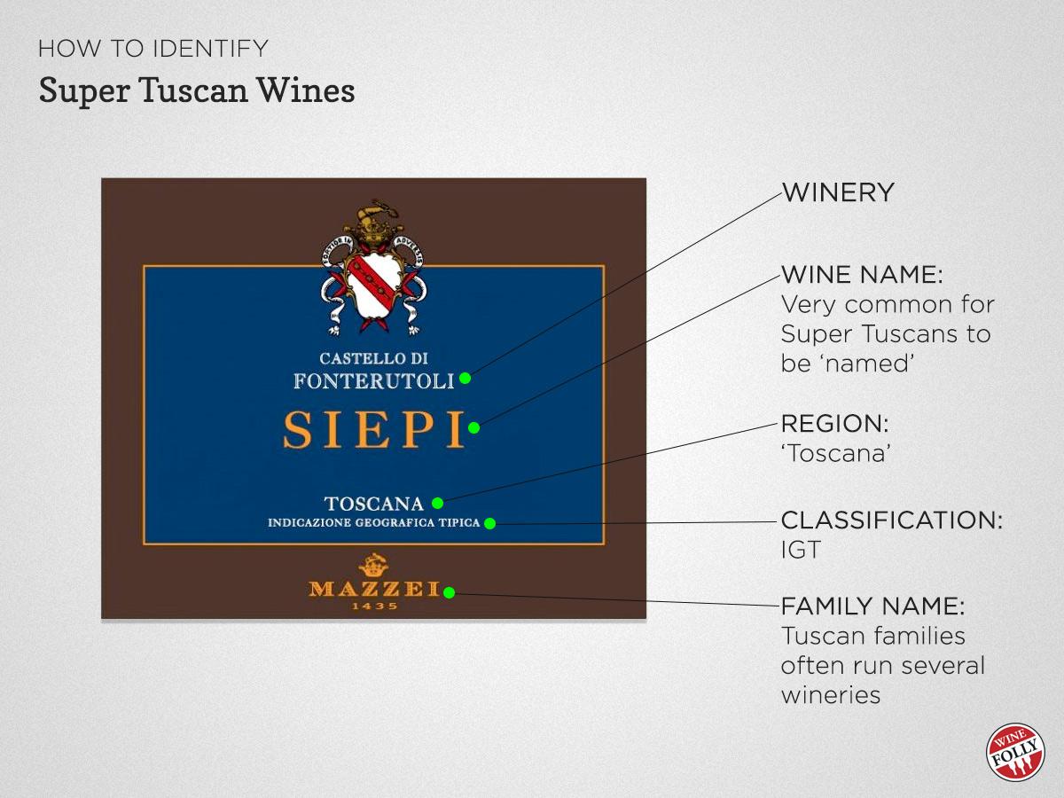Reading a Super Tuscan Italian Wine Label