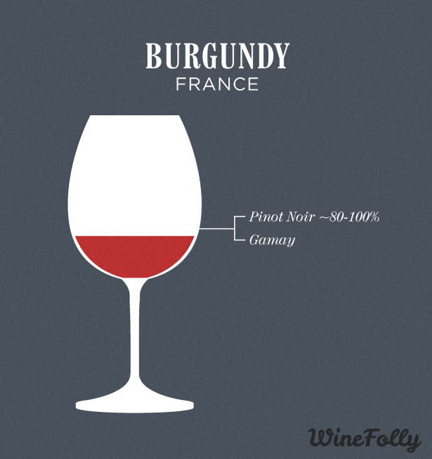 red-burgundy-wine-blend
