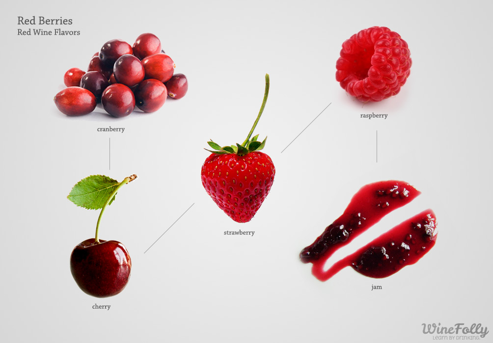 light red wines have red fruit characteristics such as cranberry, cherry, strawberry, raspberry and jam