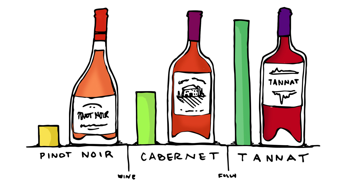 red-wine-tannin-level-pinot-cabernet-tannat-illustration