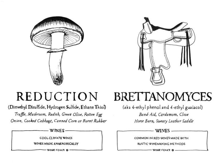 Reduction and Brett