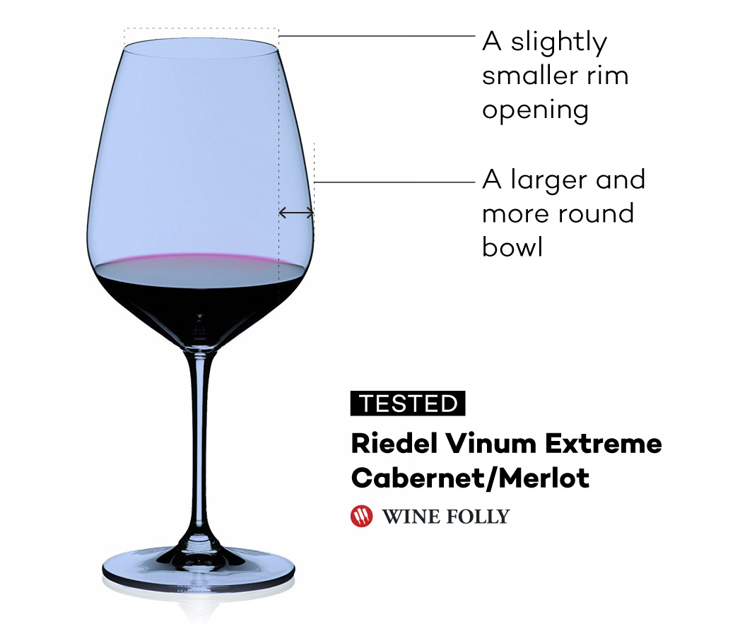 riedel-glass-challenge-wine-folly-vinum-extreme
