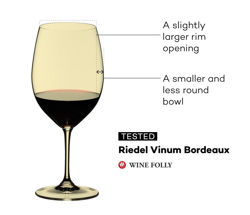 riedel-glass-challenge-winefolly-vinum-bordeaux