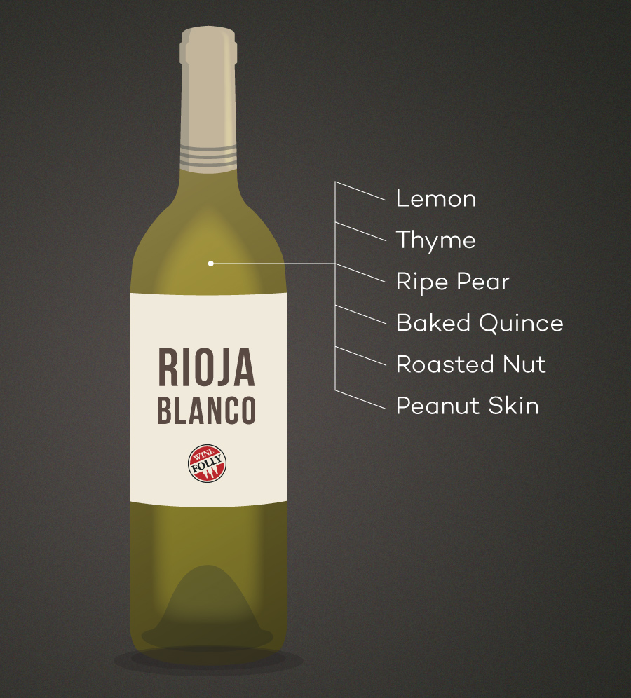 Rioja Blanco Wine Tasting Notes