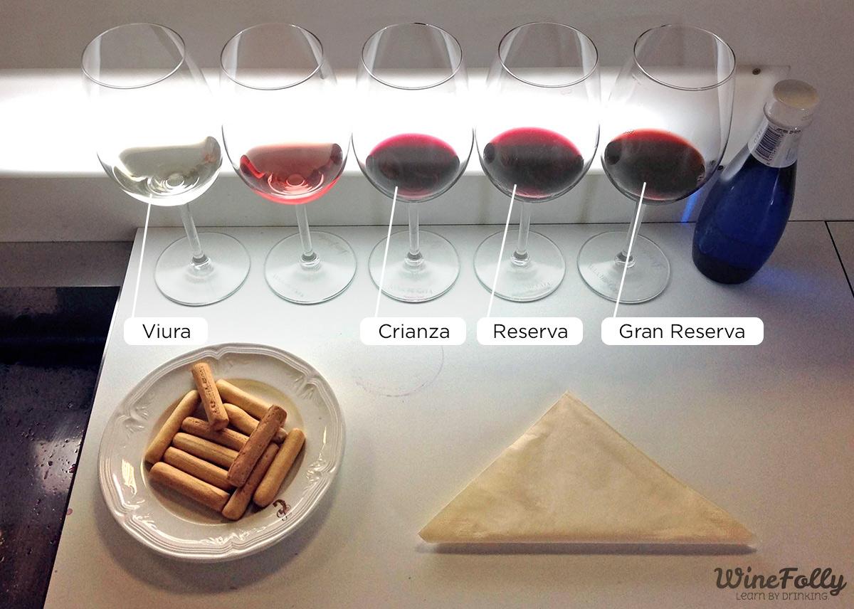 Rioja Klassifizierungen und Weinstile