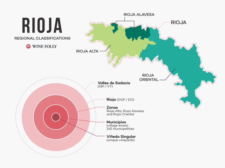 rioja-regional-classifications-excerpt