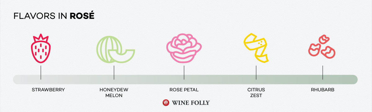 The taste of Rosé wine
