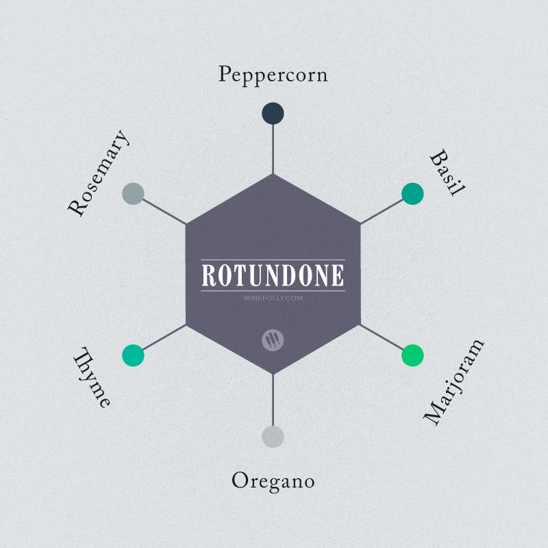 rotundone-wine-flavor-aroma