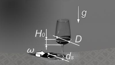 science behind wine swirling