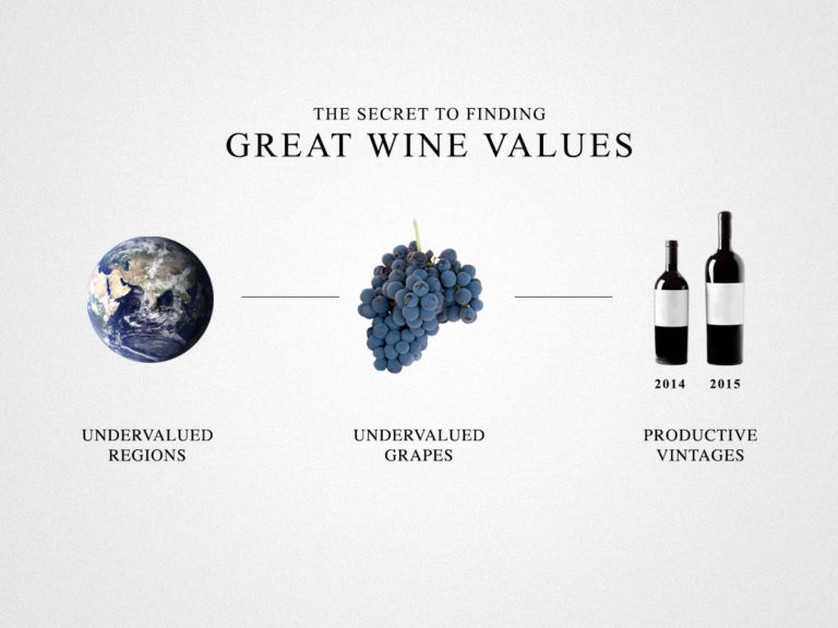 How to find great good wine