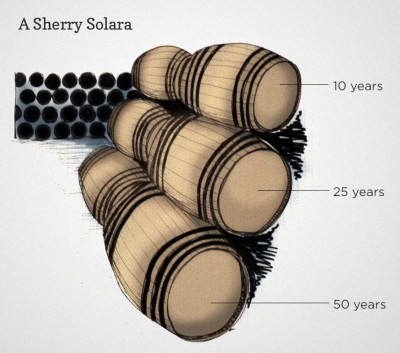 An example of a Sherry Solara System illustration