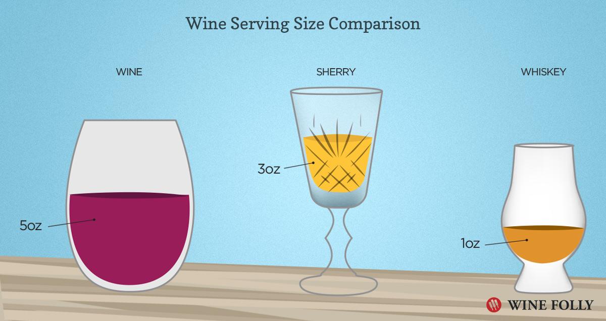 Sherry Standard Wine Pour
