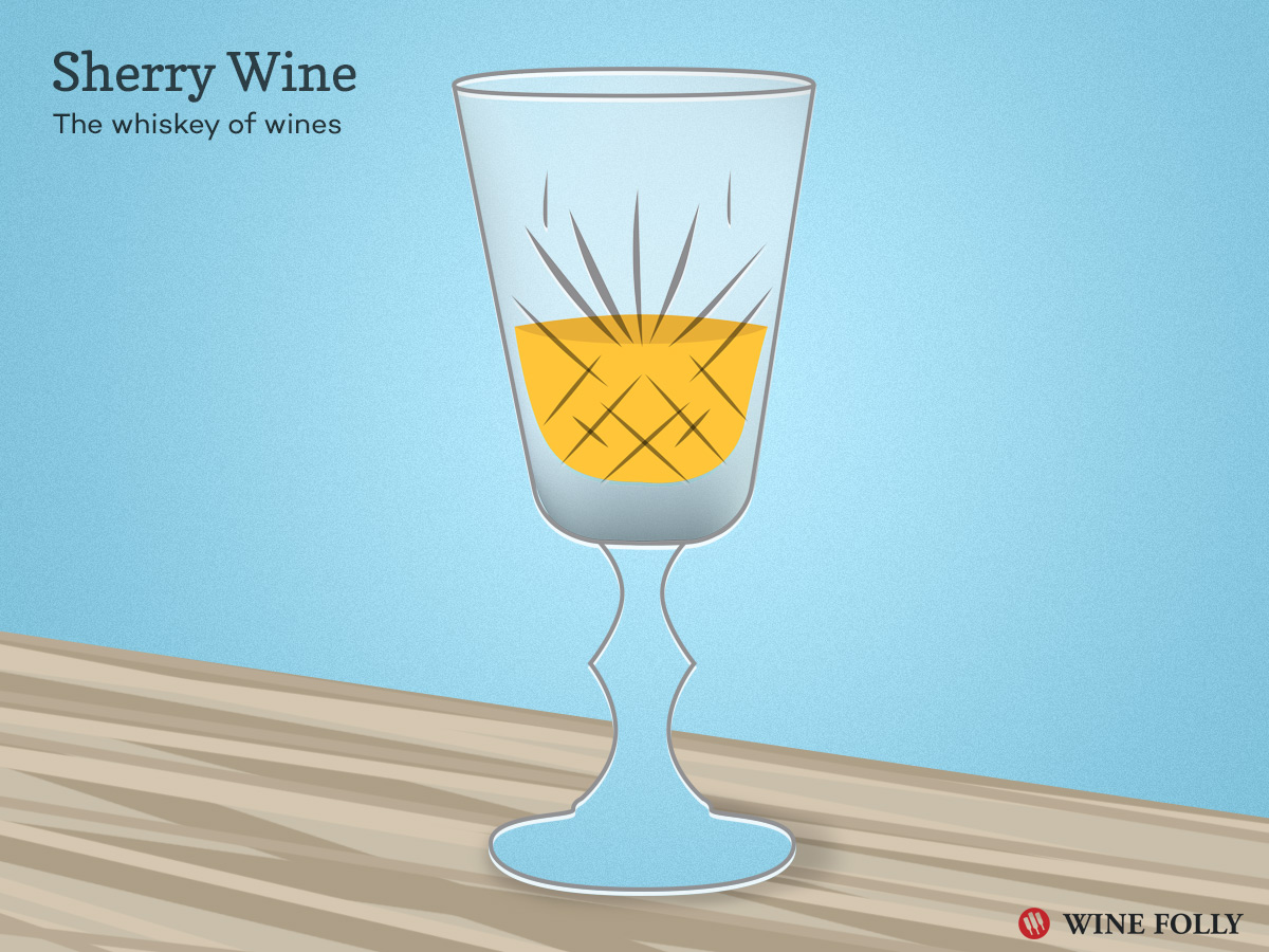 Simple Guide to Sherry Wine