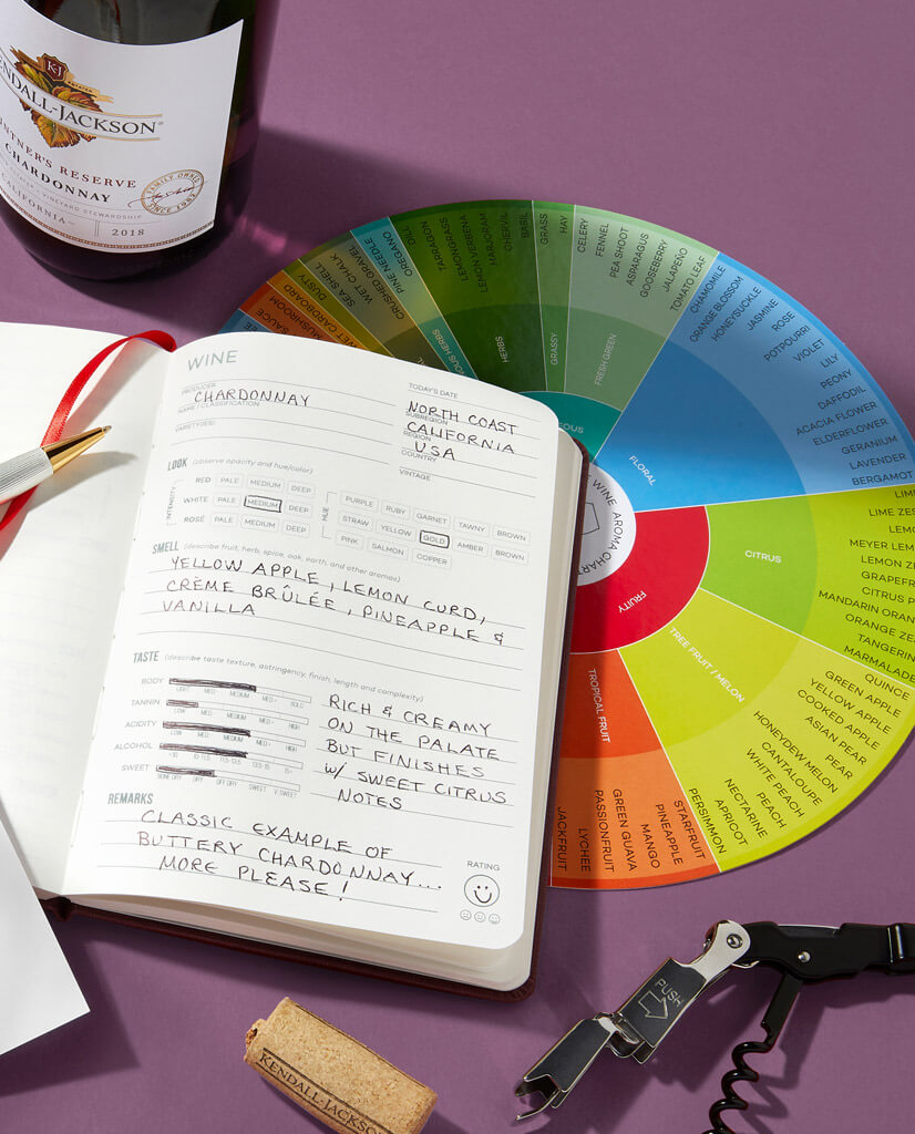 Wine Learning Essentials