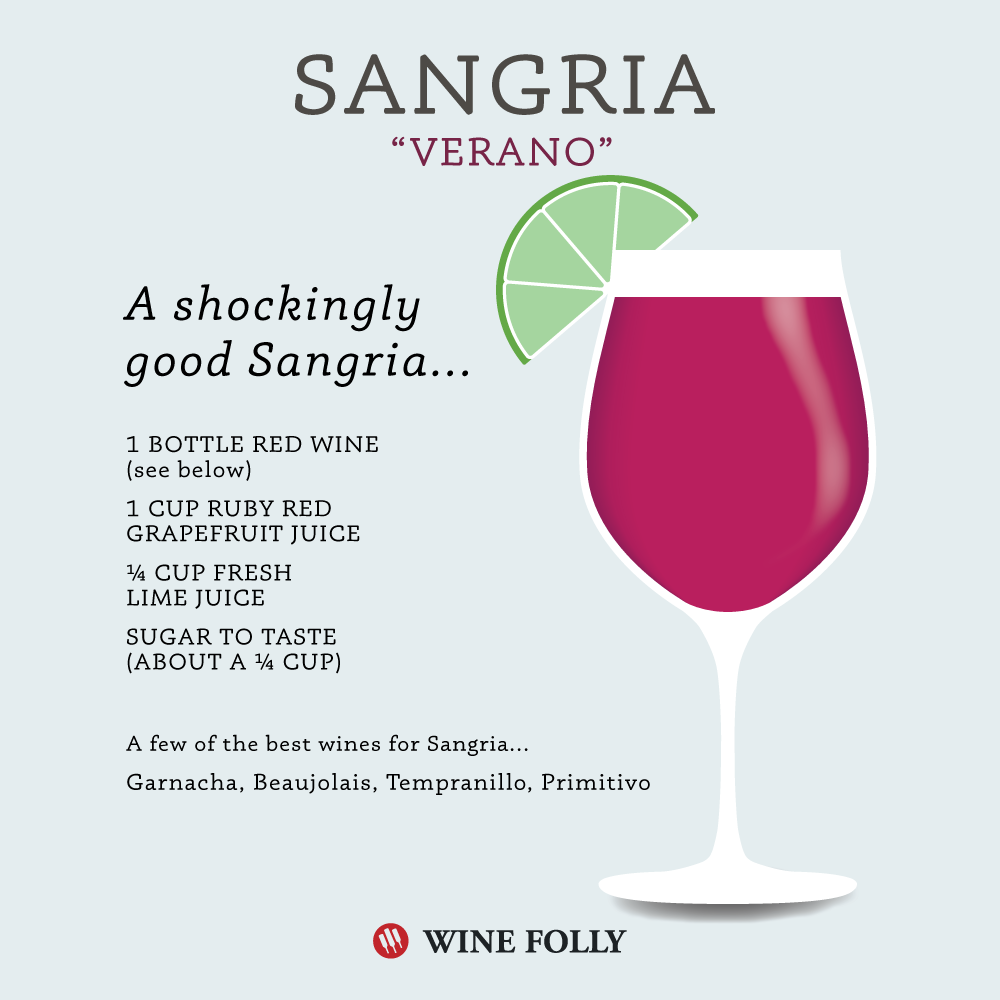 Simple Sangria Recipe that's shockingly delicious invented by Madeline and Wine Folly
