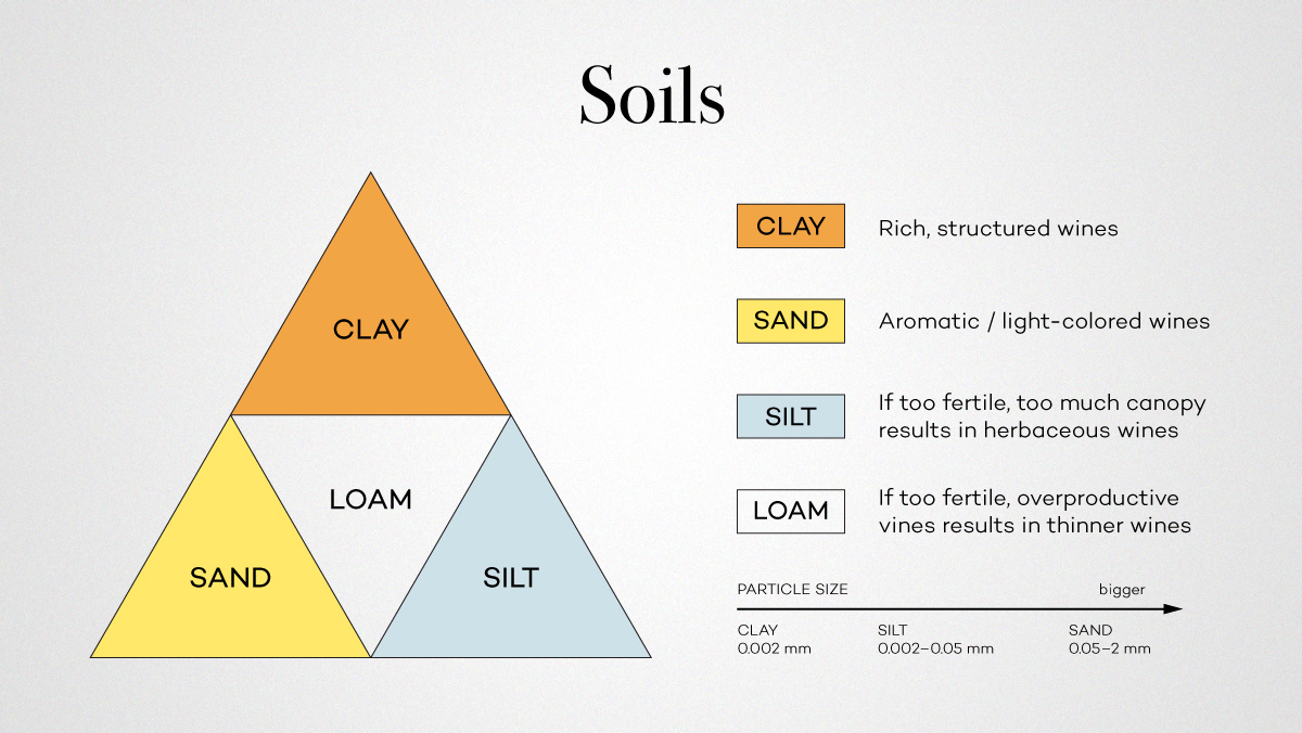 vineyard soil types