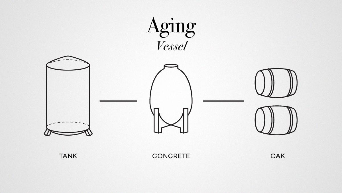 Aging wine oak concrete tank