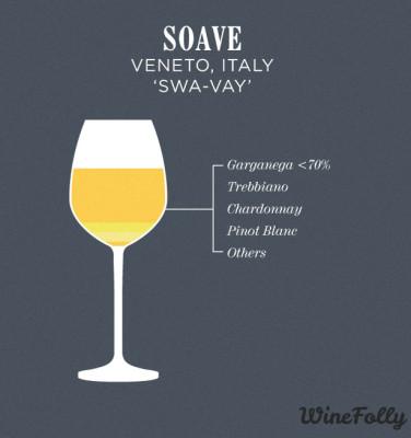 soave-wine-blend