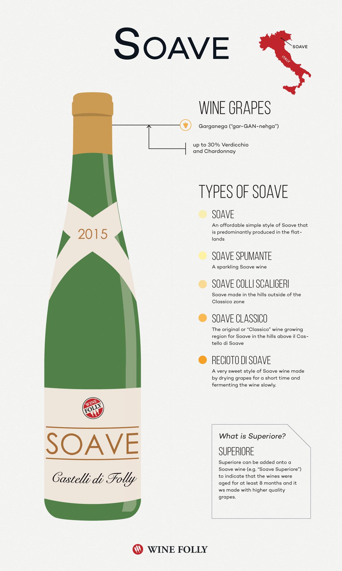 soave-wine-infographic