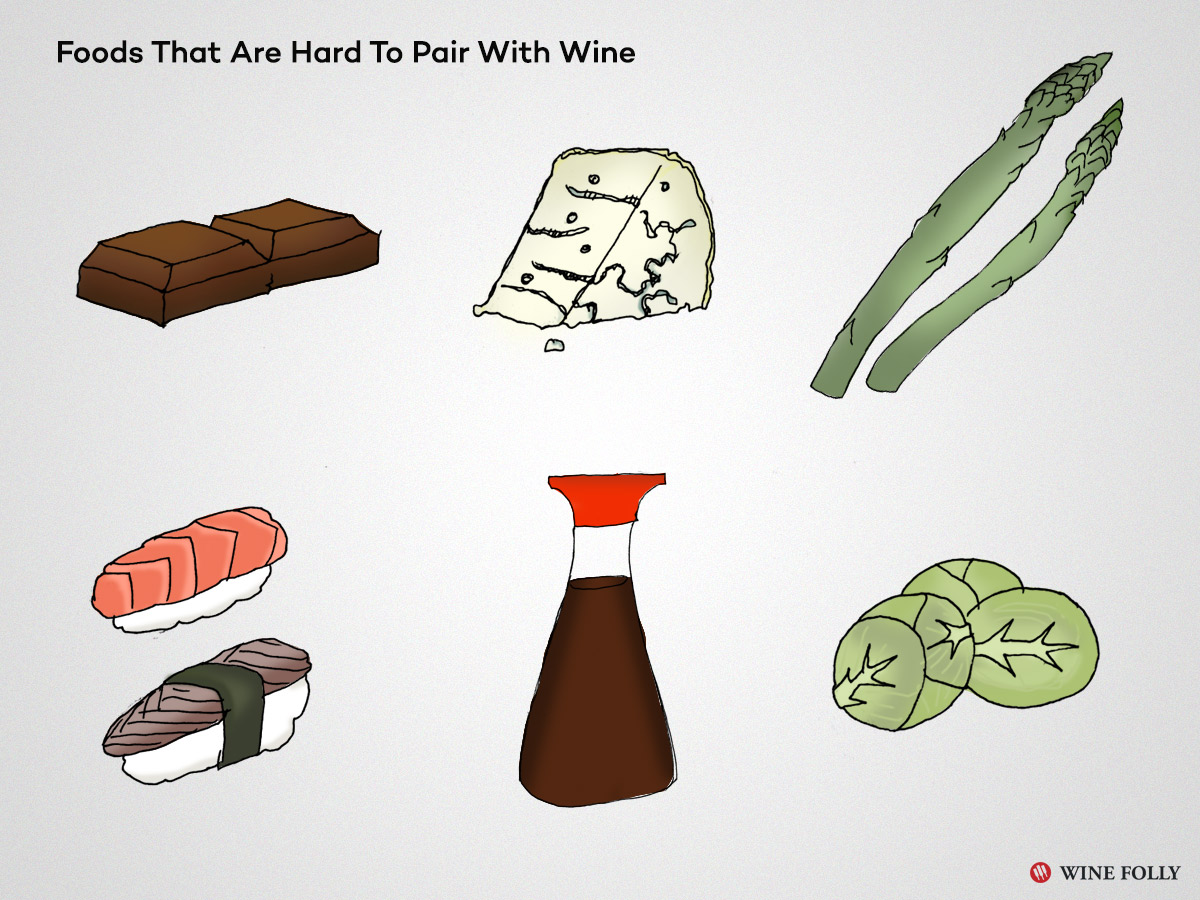 Soy Sauce, Sushi, Asparagus, Brussell Sprout and Chocolate are hard to pair with wine