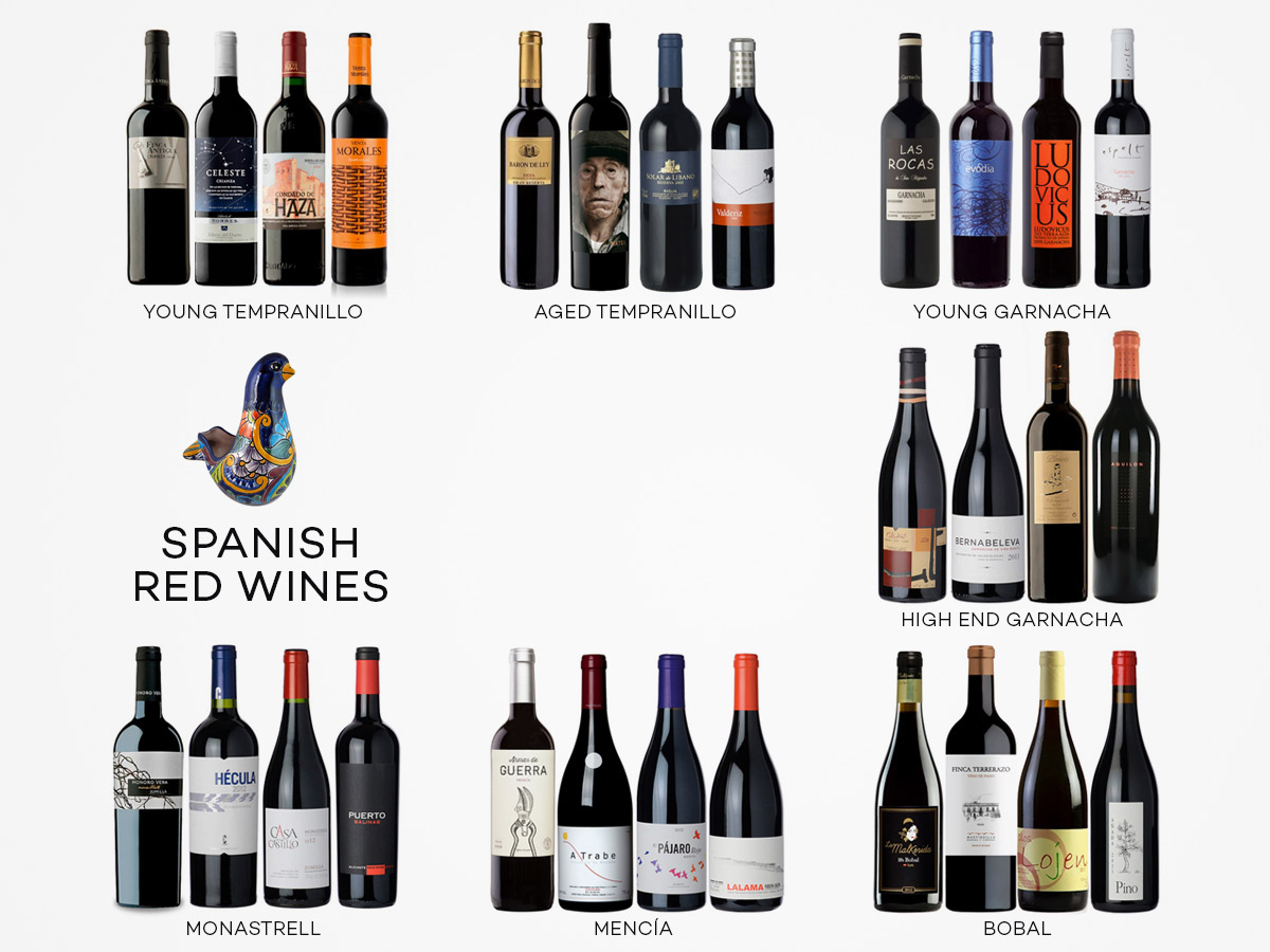 spanish-red-wines