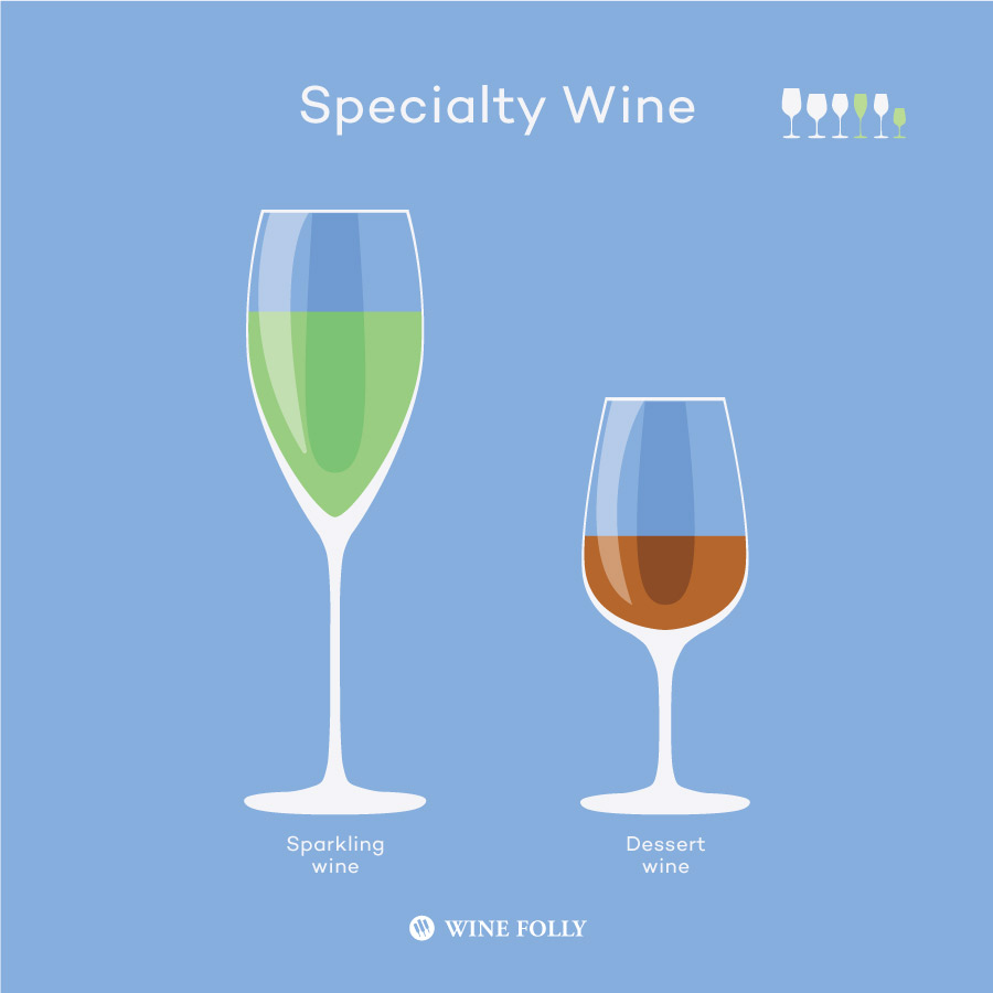 Sparkling wine, dessert wine and other specialty wine glasses by Wine Folly
