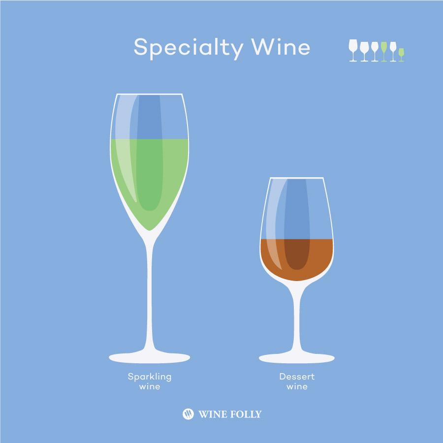 Wine Folly的起泡酒,甜品酒和其他特色酒杯