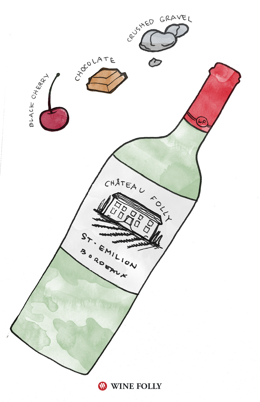 Bordeaux Tasting Notes Illustration by Wine Folly
