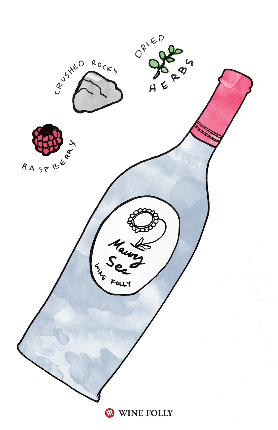 Maury Sec Illustration by Wine Folly