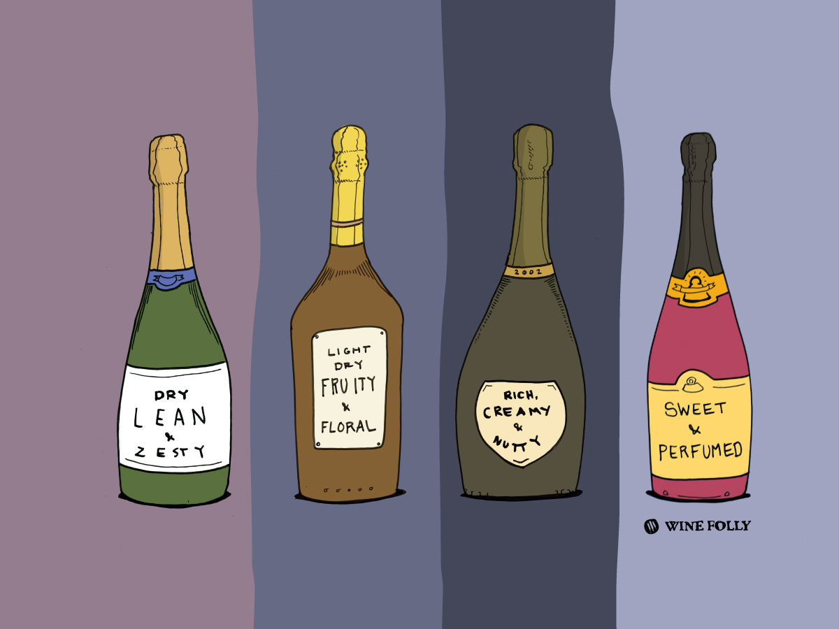 Styles of Sparkling Wine explained