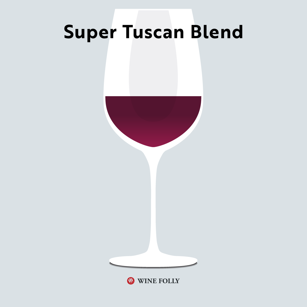 A glass of Super Tuscan Blend wine by Wine Folly