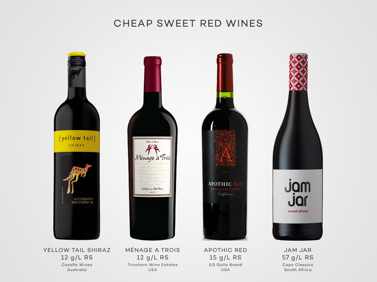 sweet-red-wines-cheap