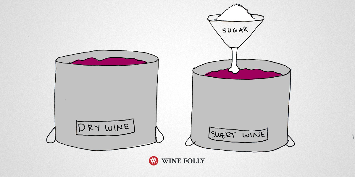 sweet-wine-has-sugar-added