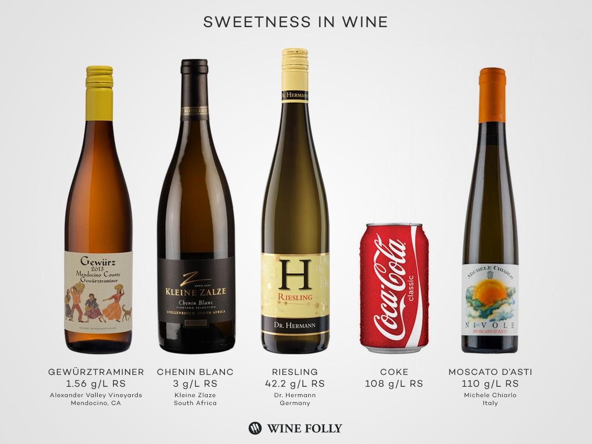sweetness-in-wine-riesling-moscato-coke-chenin-blanc