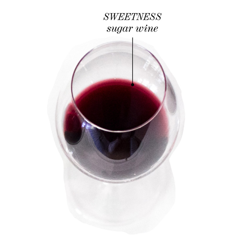 sweetness-sugar-wine