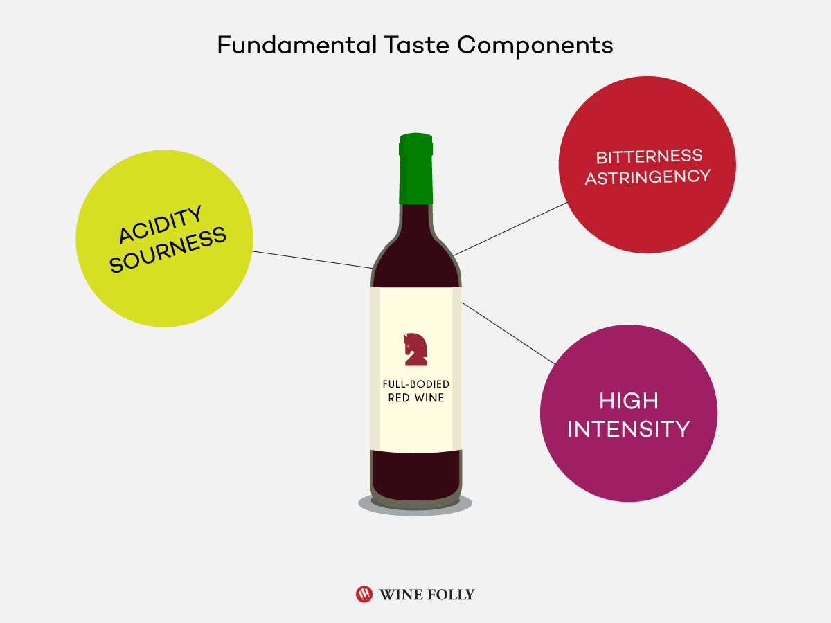taste-components-in-bold-red-wine