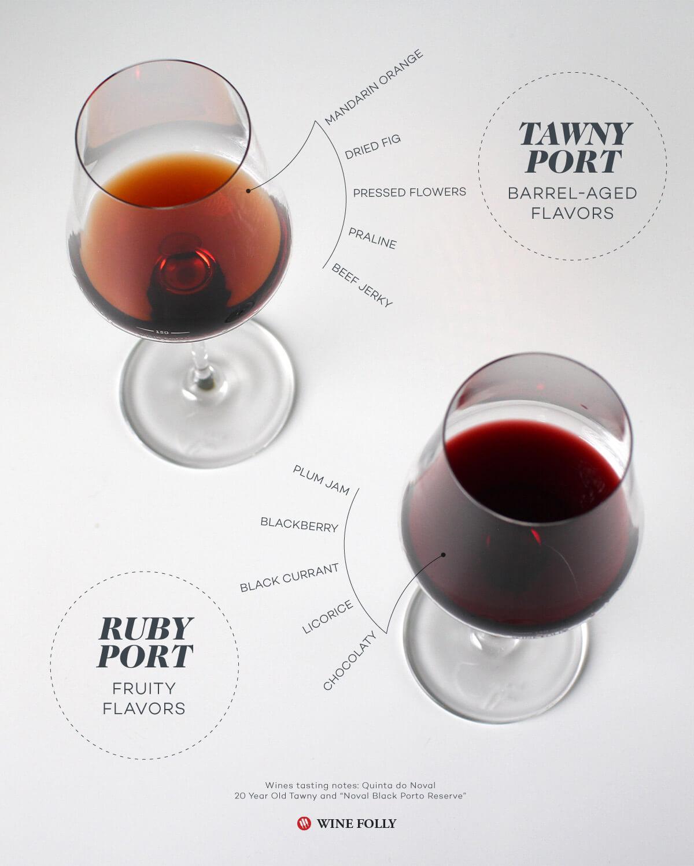 tawny-vs-ruby-port-infographic-winefolly