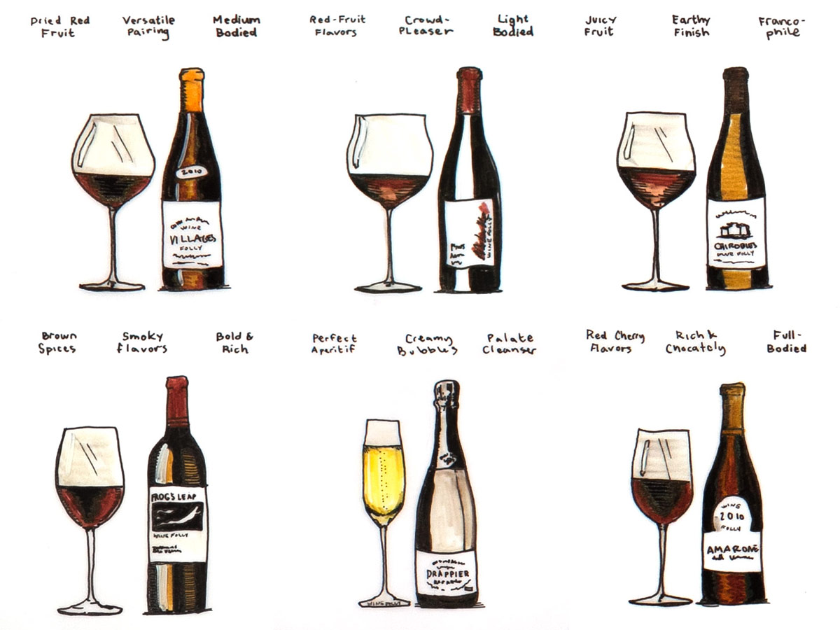 what type of wine pairs well with turkey