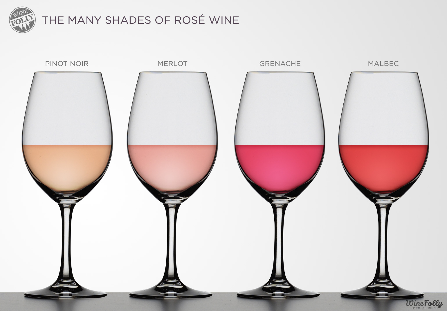 The Many Shades of Rose wine in a glass